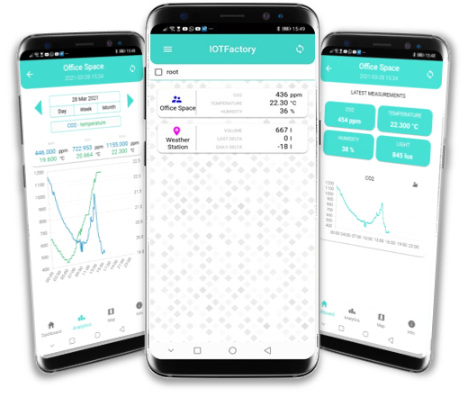 CO2-indoor-air-quality-mobile-application